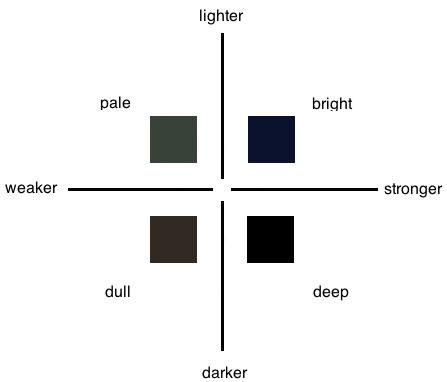 Black color chart
