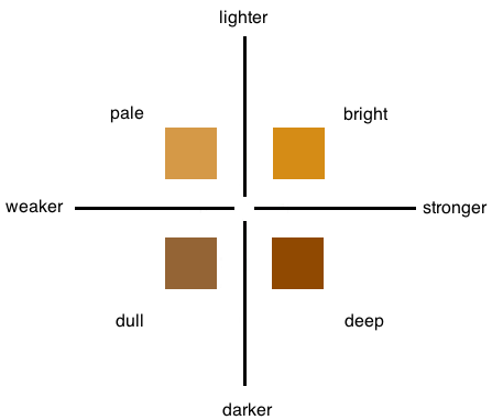 Brown color chart