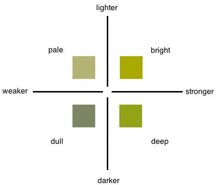 Chameleon color chart